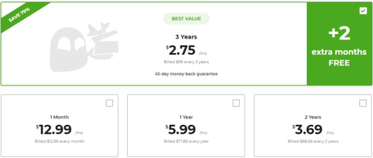 CyberGhost价钱计划